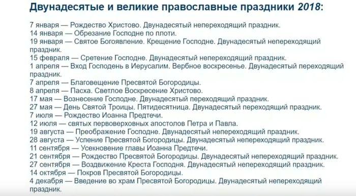 День православной книги 2018 дата празднования