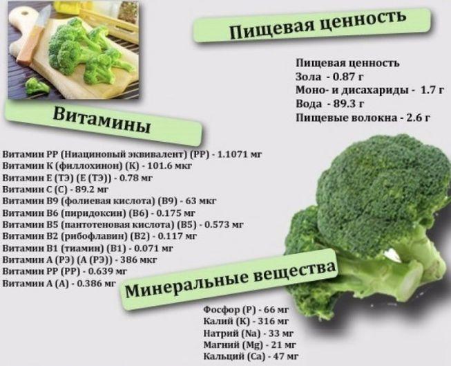 Полезные и лечебные качества капусты брокколи