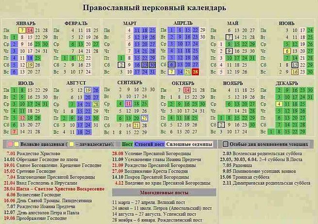 Календарь устоявшихся церковных православных значимых праздников